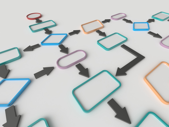 marketing automation flow concept